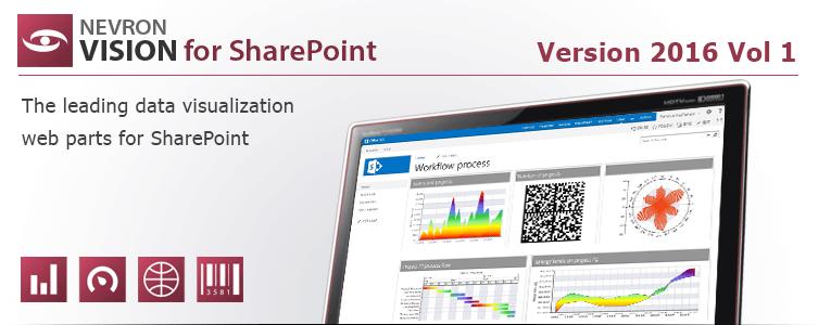 https://www.nevron.com/nimg.axd?i=misc/sharepointvision2016.1/sharepointvision2016.1.png